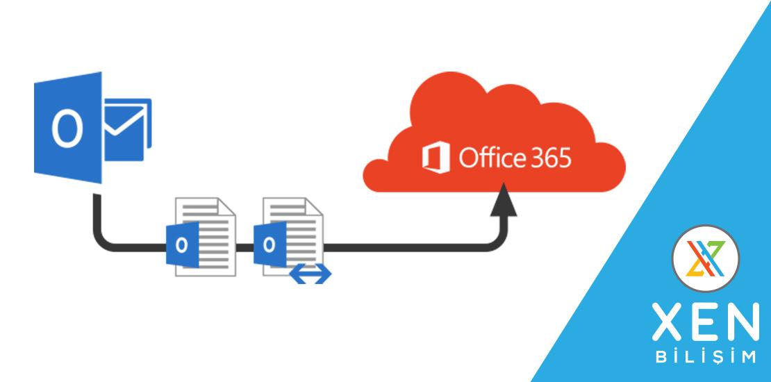 office_365_e_gecis