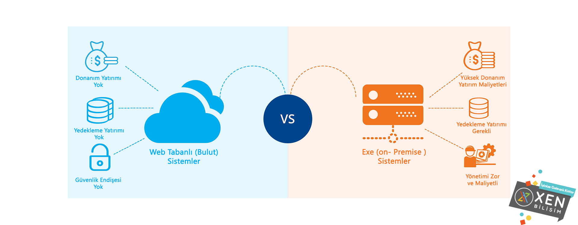 cloud_vs_on-premise
